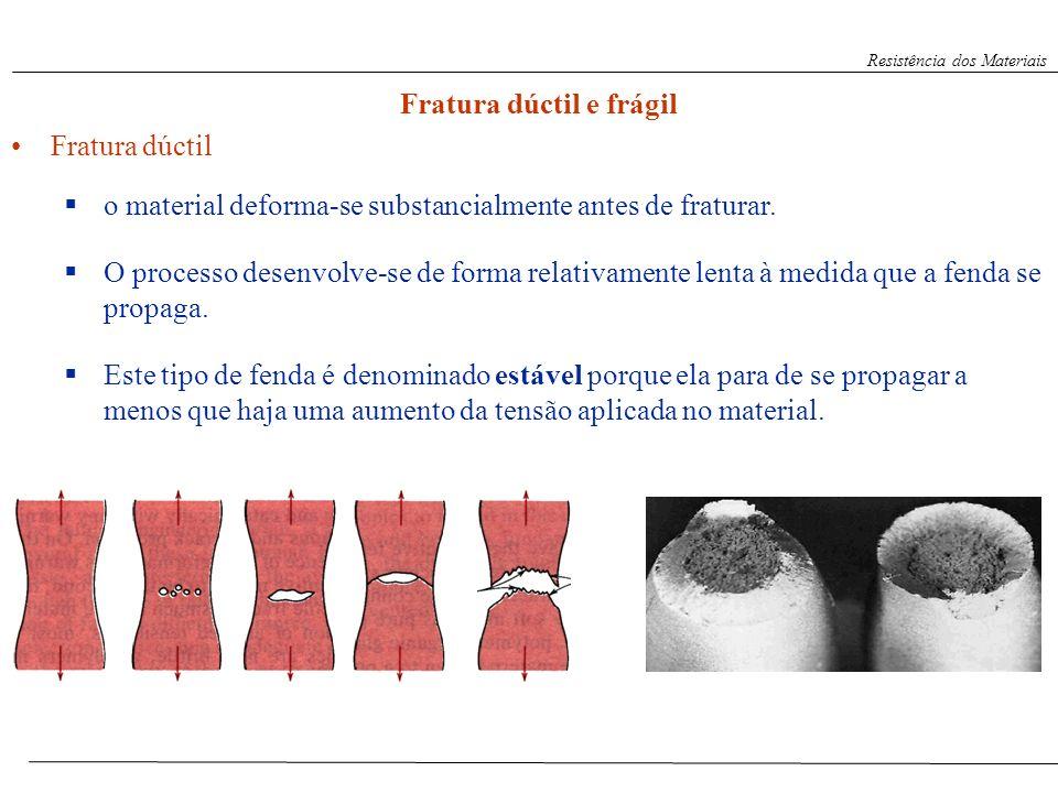 Fratura dúctil e frágil Fratura dúctil o material deforma-se substancialmente antes de fraturar. O processo desenvolve-se de forma relativamente lenta
