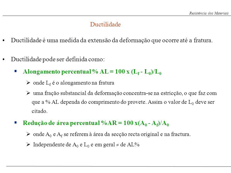 Ductilidade Ductilidade é uma medida da extensão da deformação que ocorre até a fratura. Ductilidade pode ser definida como: Alongamento percentual %