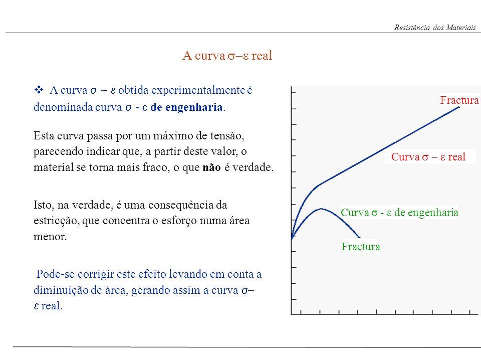 A curva real A curva obtida experimentalmente é denominada curva - ε de engenharia. Esta curva passa por um máximo de tensão, parecendo indicar que, a