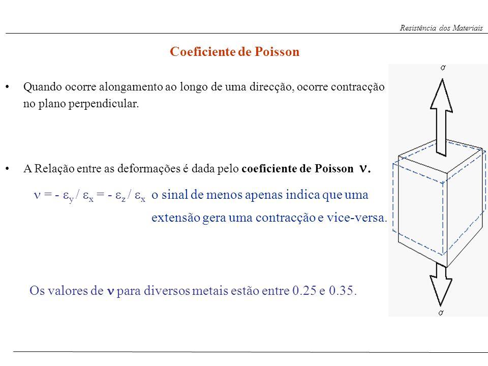 Coeficiente de Poisson Quando ocorre alongamento ao longo de uma direcção, ocorre contracção no plano perpendicular. A Relação entre as deformações é