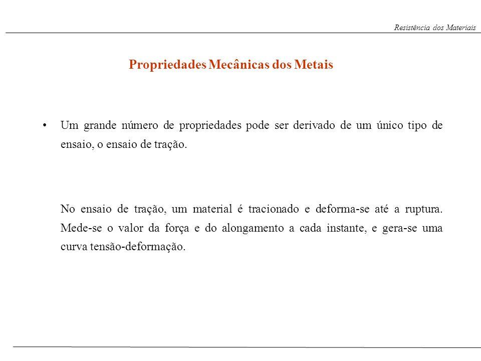 Propriedades Mecânicas dos Metais Um grande número de propriedades pode ser derivado de um único tipo de ensaio, o ensaio de tração. No ensaio de traç