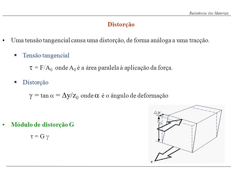 Distorção Uma tensão tangencial causa uma distorção, de forma análoga a uma tracção. Tensão tangencial = F/A 0 onde A 0 é a área paralela à aplicação