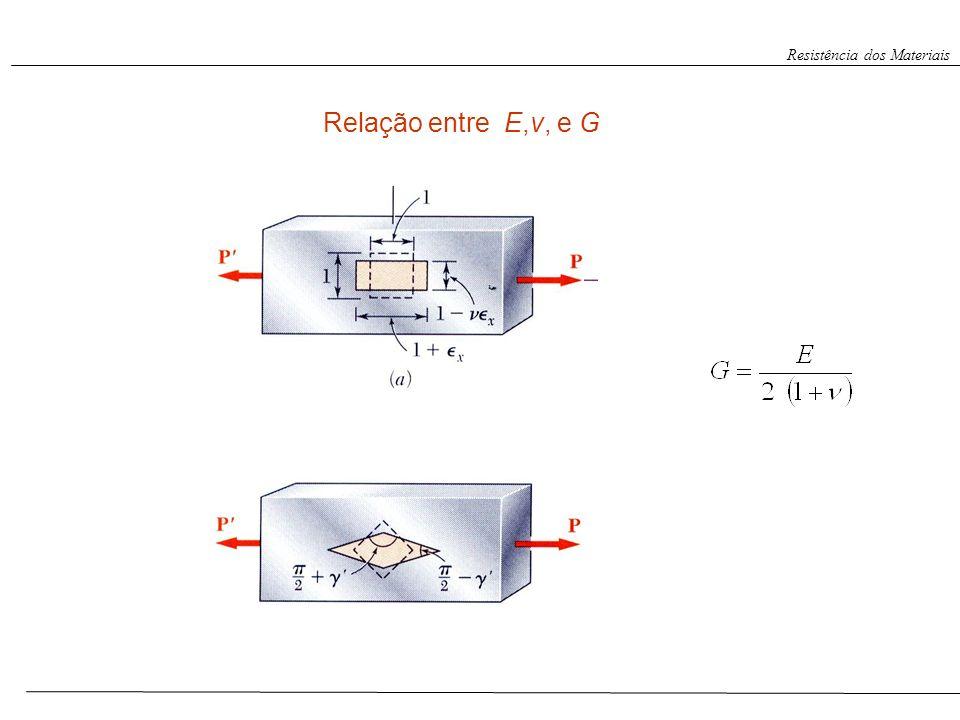 Resistência dos Materiais Relação entre E,ν, e G