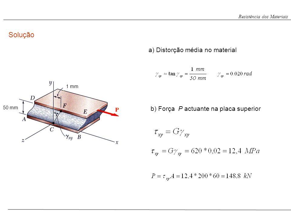 Resistência dos Materiais 1 mm 50 mm Solução a) Distorção média no material b) Força P actuante na placa superior