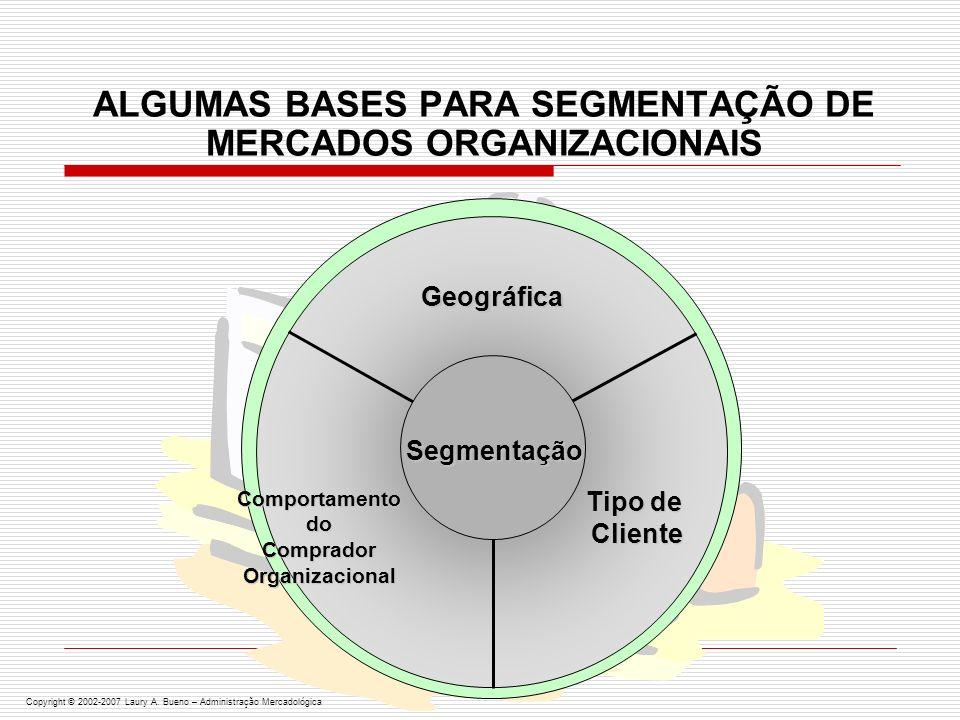 SEGMENTAÇÃO DE MERCADO REQUISITOS PARA UMA SEGMENTAÇÃO EFICAZ MENSURABILIDADE (ex.: canhotos) ACESSIBILIDADE (ex.: empresa brasileira querendo vender pomadas anti-sépticas para o mercado mexicano) SUBSTANCIALIDADE (ex.: automóveis para pessoas com menos de 1,20m de altura) OPERACIONALIDADE (ex.: pequena empresa que quer atender a inúmeros segmentos) Copyright © 2002-2007 Laury A.