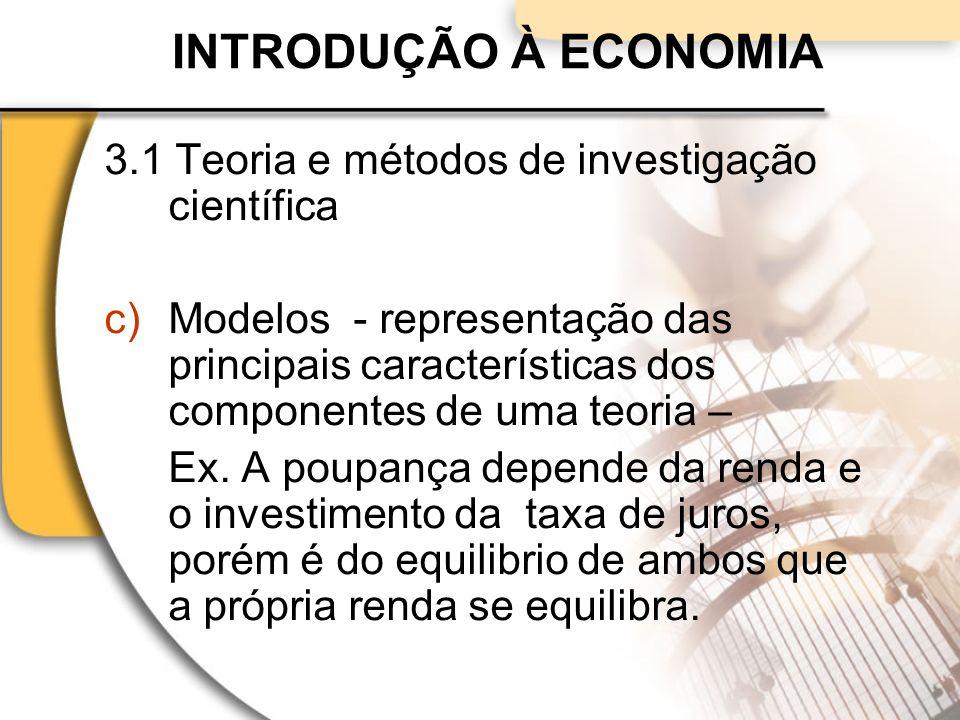 INTRODUÇÃO À ECONOMIA 3.1 Teoria e métodos de investigação científica c)Modelos - representação das principais características dos componentes de uma teoria – Ex.