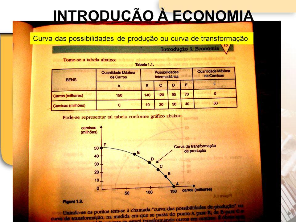 INTRODUÇÃO À ECONOMIA 6.Problemas econômicos básicos Curva das possibilidades de produção ou curva de transformação