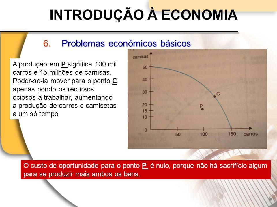 INTRODUÇÃO À ECONOMIA 6.Problemas econômicos básicos O custo de oportunidade para o ponto P é nulo, porque não há sacrifício algum para se produzir mais ambos os bens.