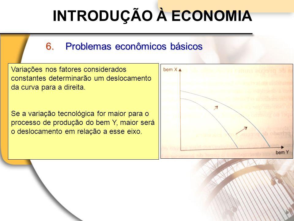 INTRODUÇÃO À ECONOMIA 6.Problemas econômicos básicos Variações nos fatores considerados constantes determinarão um deslocamento da curva para a direita.