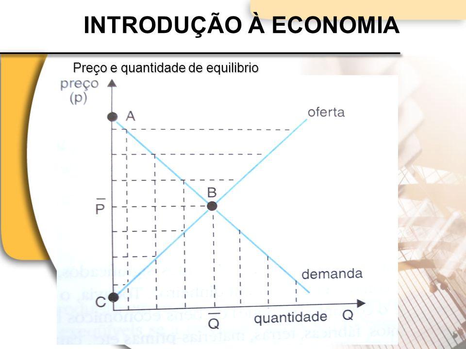 INTRODUÇÃO À ECONOMIA Preço e quantidade de equilibrio