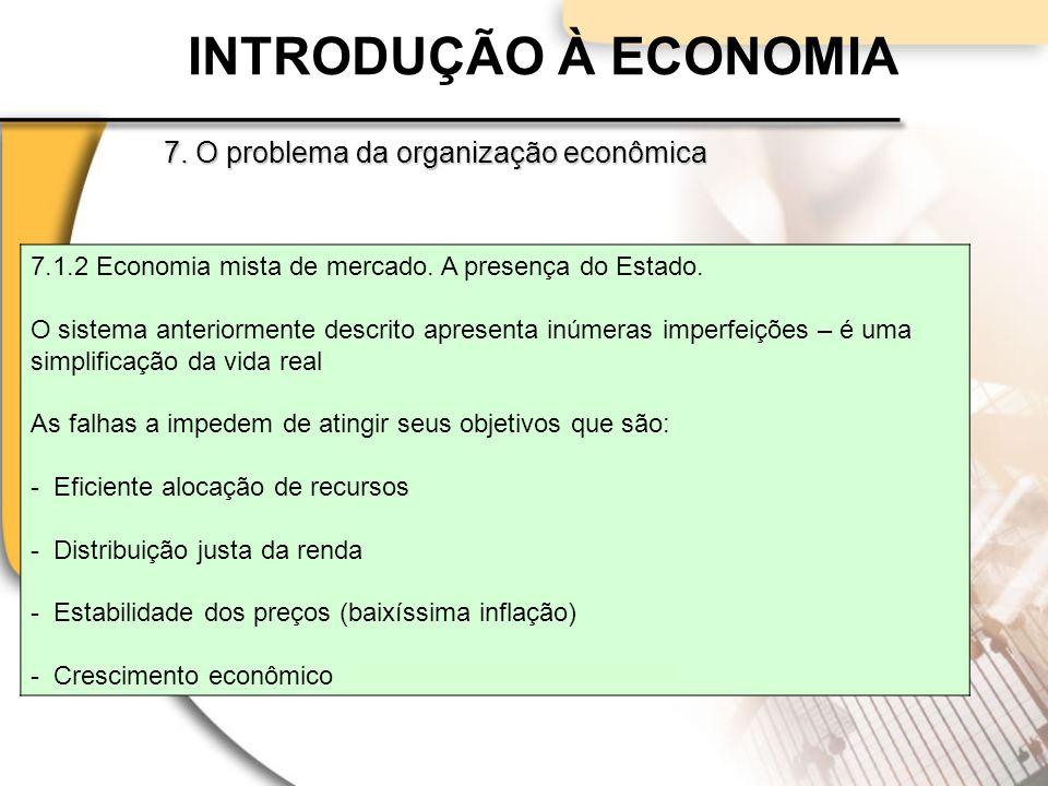 INTRODUÇÃO À ECONOMIA 7.O problema da organização econômica 7.1.2 Economia mista de mercado.