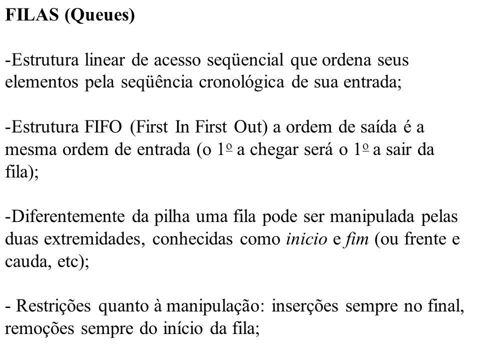 FILAS (Queues) -Estrutura linear de acesso seqüencial que ordena seus elementos pela seqüência cronológica de sua entrada; -Estrutura FIFO (First In F