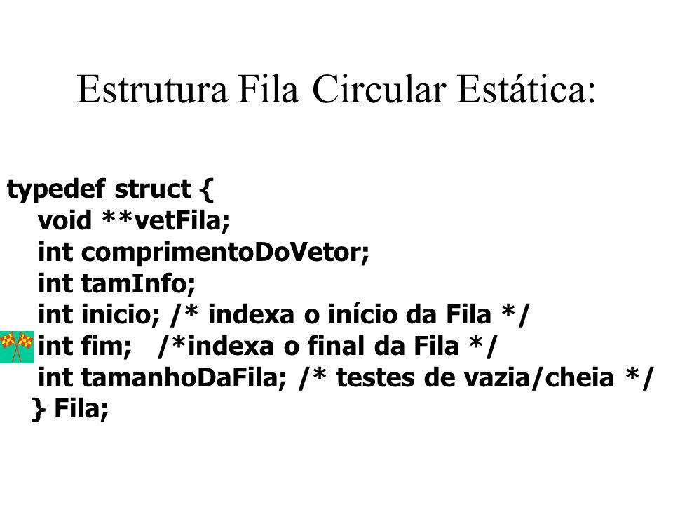 Estrutura Fila Circular Estática: typedef struct { void **vetFila; int comprimentoDoVetor; int tamInfo; int inicio; /* indexa o início da Fila */ int