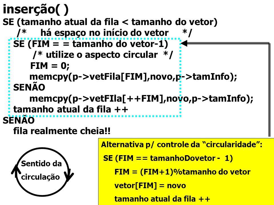 inserção( ) SE (tamanho atual da fila < tamanho do vetor) /* há espaço no início do vetor */ SE (FIM = = tamanho do vetor-1) /* utilize o aspecto circ