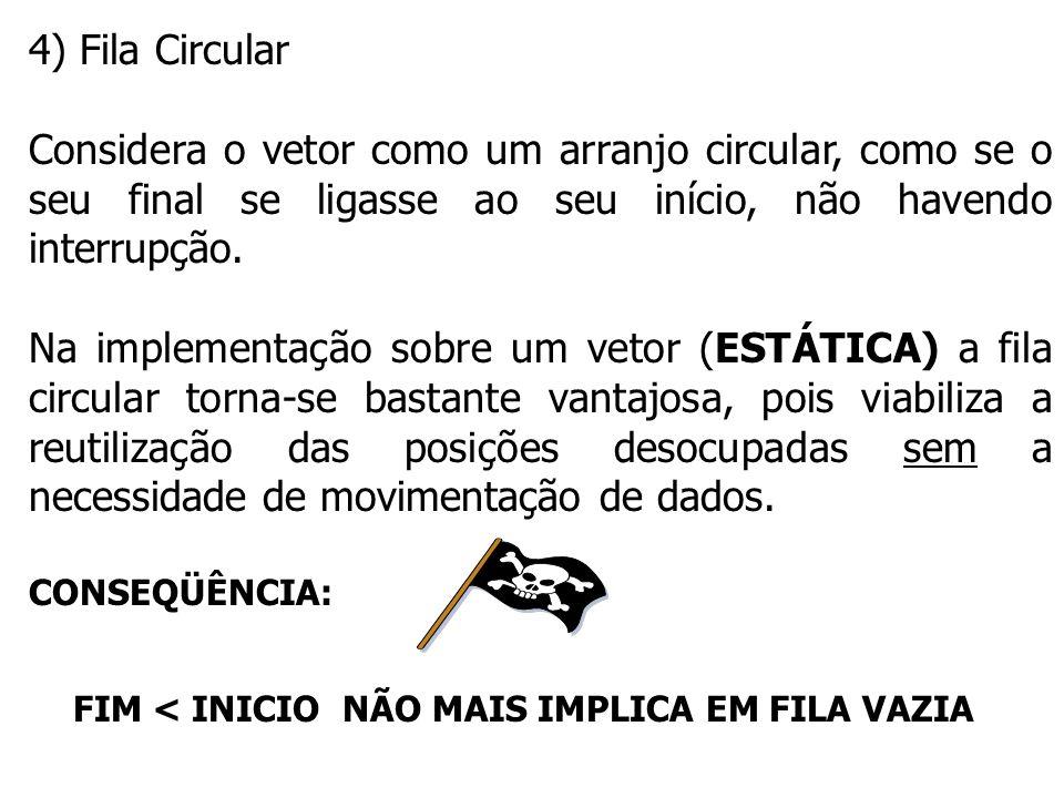 4) Fila Circular Considera o vetor como um arranjo circular, como se o seu final se ligasse ao seu início, não havendo interrupção. Na implementação s