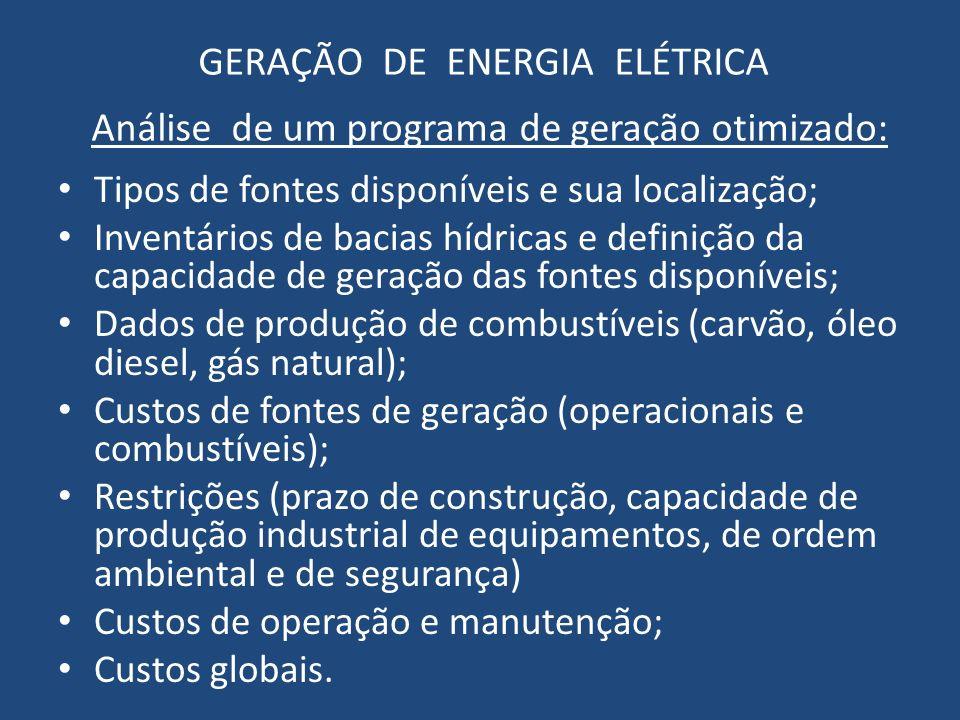 GERAÇÃO DE ENERGIA ELÉTRICA Análise de um programa de geração otimizado: Tipos de fontes disponíveis e sua localização; Inventários de bacias hídricas