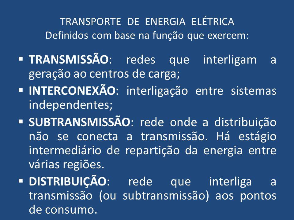 TRANSPORTE DE ENERGIA ELÉTRICA Definidos com base na função que exercem: TRANSMISSÃO: redes que interligam a geração ao centros de carga; INTERCONEXÃO