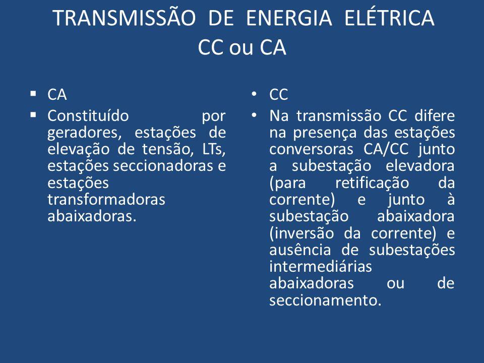 TRANSMISSÃO DE ENERGIA ELÉTRICA CC ou CA CA Constituído por geradores, estações de elevação de tensão, LTs, estações seccionadoras e estações transfor