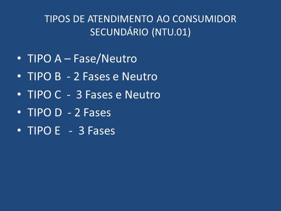 TIPOS DE ATENDIMENTO AO CONSUMIDOR SECUNDÁRIO (NTU.01) TIPO A – Fase/Neutro TIPO B - 2 Fases e Neutro TIPO C - 3 Fases e Neutro TIPO D - 2 Fases TIPO