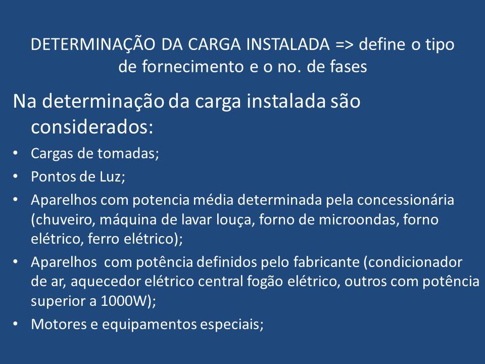 DETERMINAÇÃO DA CARGA INSTALADA => define o tipo de fornecimento e o no. de fases Na determinação da carga instalada são considerados: Cargas de tomad