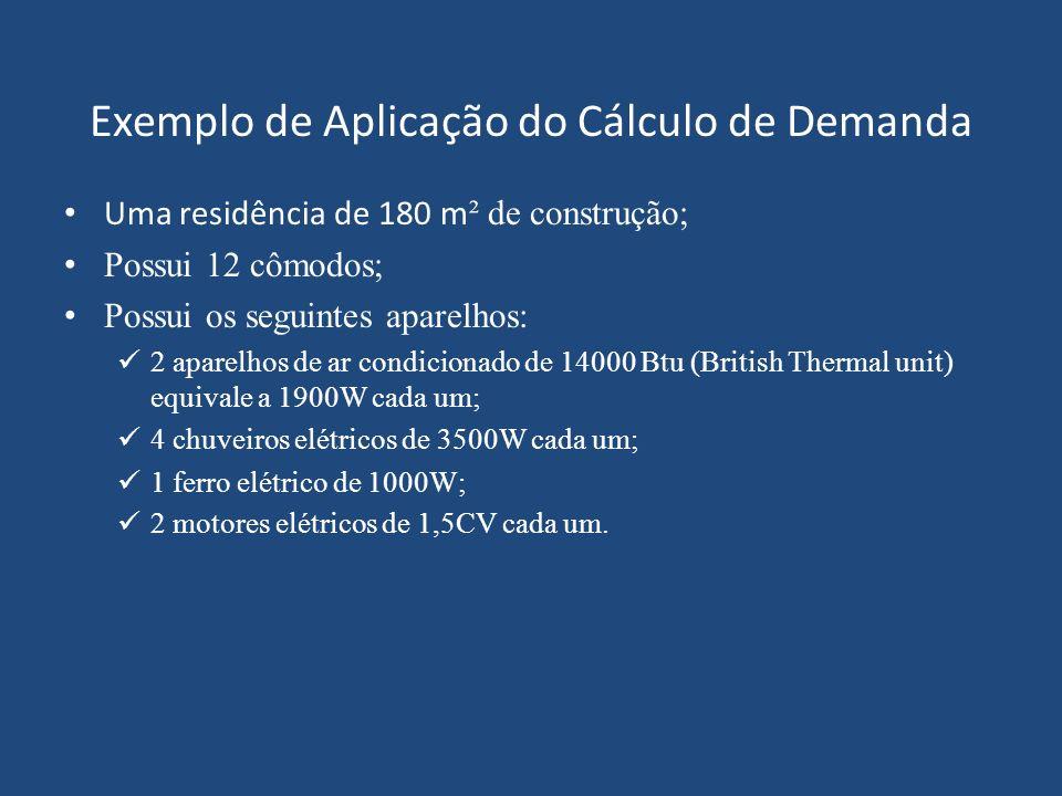 Exemplo de Aplicação do Cálculo de Demanda Uma residência de 180 m ² de construção; Possui 12 cômodos; Possui os seguintes aparelhos: 2 aparelhos de a