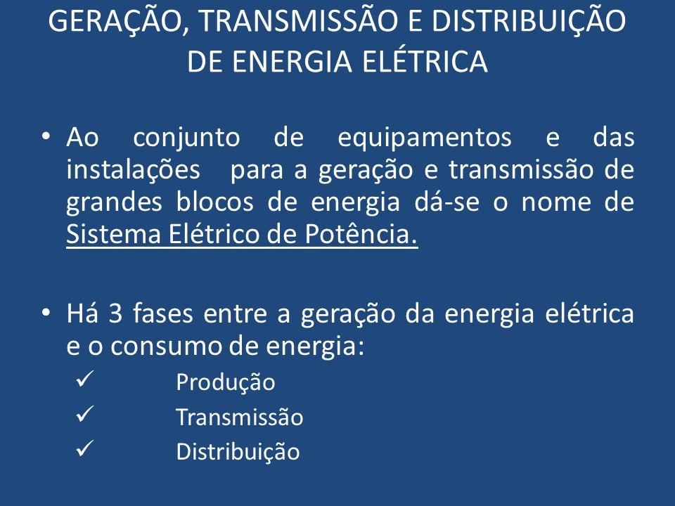 GERAÇÃO, TRANSMISSÃO E DISTRIBUIÇÃO DE ENERGIA ELÉTRICA Ao conjunto de equipamentos e das instalações para a geração e transmissão de grandes blocos d