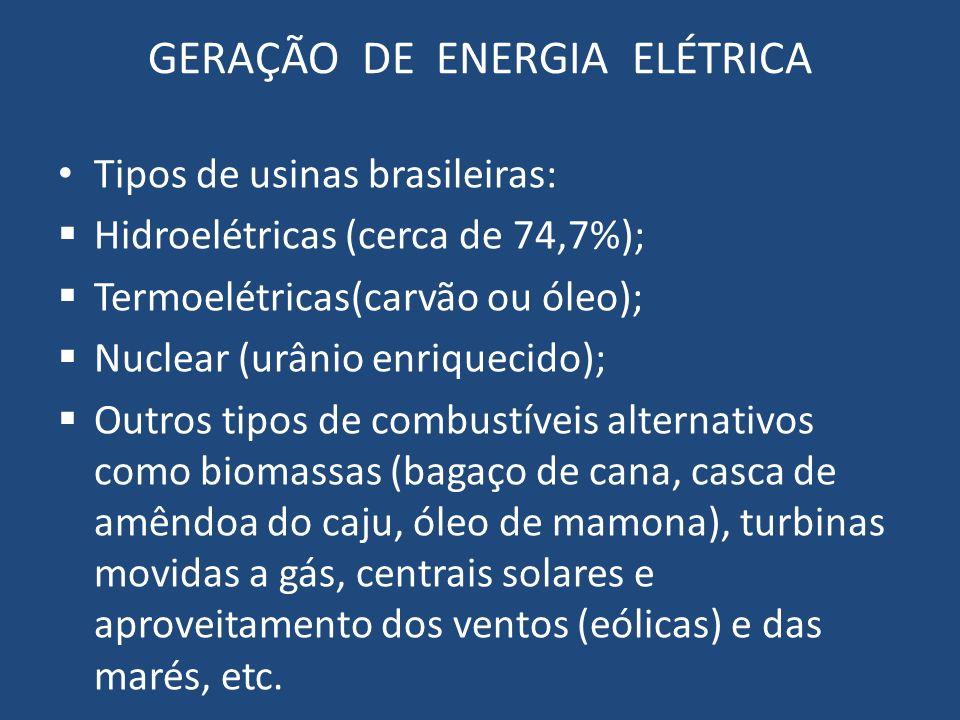 GERAÇÃO DE ENERGIA ELÉTRICA Tipos de usinas brasileiras: Hidroelétricas (cerca de 74,7%); Termoelétricas(carvão ou óleo); Nuclear (urânio enriquecido)