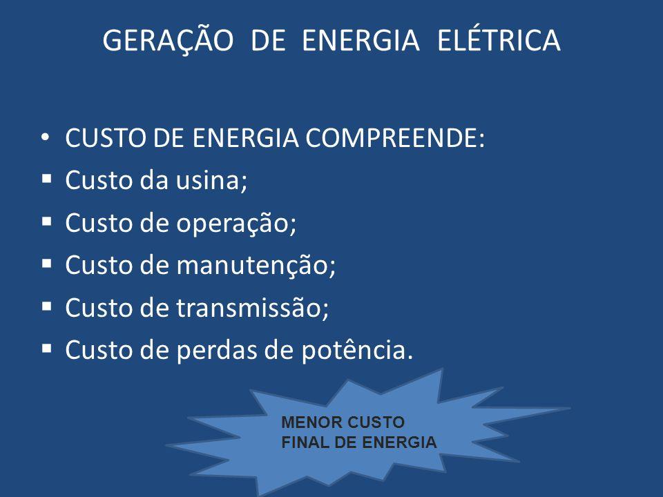 GERAÇÃO DE ENERGIA ELÉTRICA CUSTO DE ENERGIA COMPREENDE: Custo da usina; Custo de operação; Custo de manutenção; Custo de transmissão; Custo de perdas