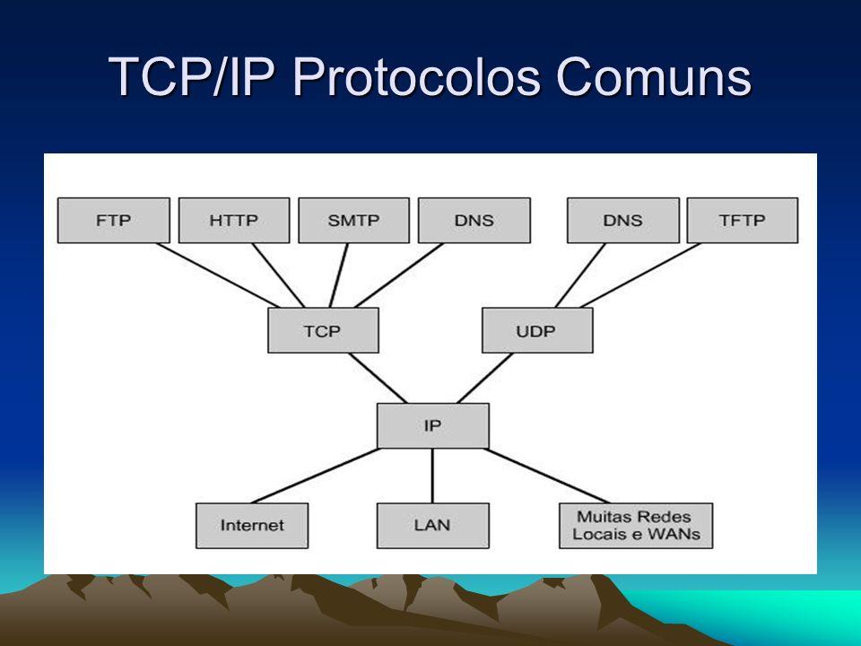 TCP/IP Protocolos Comuns