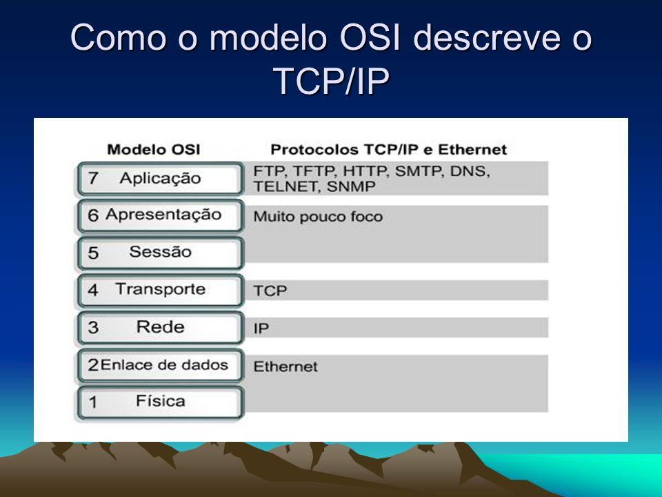 Como o modelo OSI descreve o TCP/IP