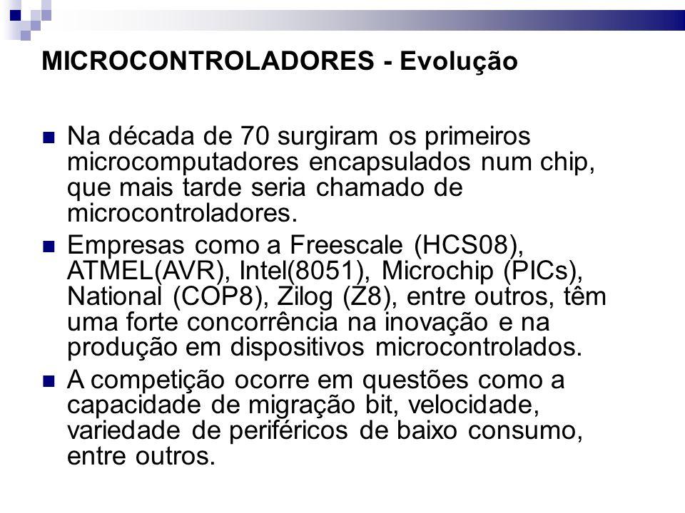Fabricantes de Microcontroladores: Atmega (AVR) Core RISC com ~100 instruções Velocidades de clock modestas (4-16 MHz) Barramento de 8 bits 32 registradores de uso geral de 8 bits Flash programável in-circuit Pequena quantidade de EEPROM e SRAM Diversos periféricos embarcados (UART, SPI, ADC, PWM, WDT)
