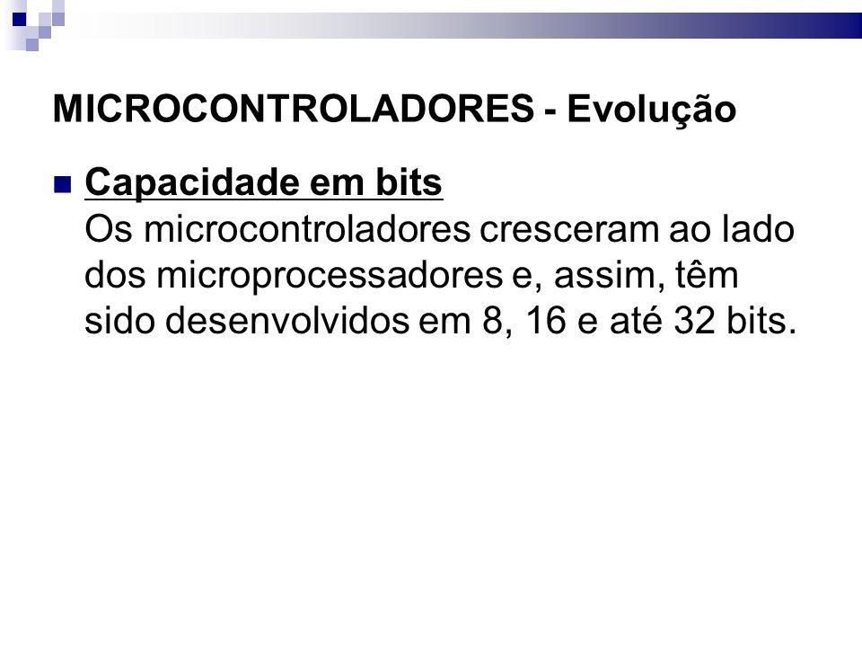 MICROCONTROLADORES - Evolução Tecnologia de programação Inicialmente, o programa era gravado em ROM pelo fabricante.