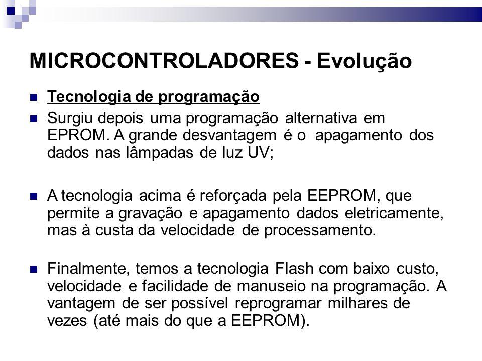MICROCONTROLADORES - Evolução Velocidade Ao contrário de microprocessadores, o objetivo fundamental de um microcontrolador não é executar as operações em velocidades de centenas de MHz.