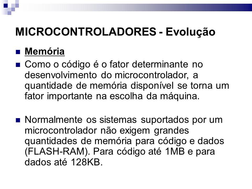 MICROCONTROLADORES - Evolução Periféricos Os microcontroladores normalmente são classificados em famílias, dependendo da aplicação a que se destinam.