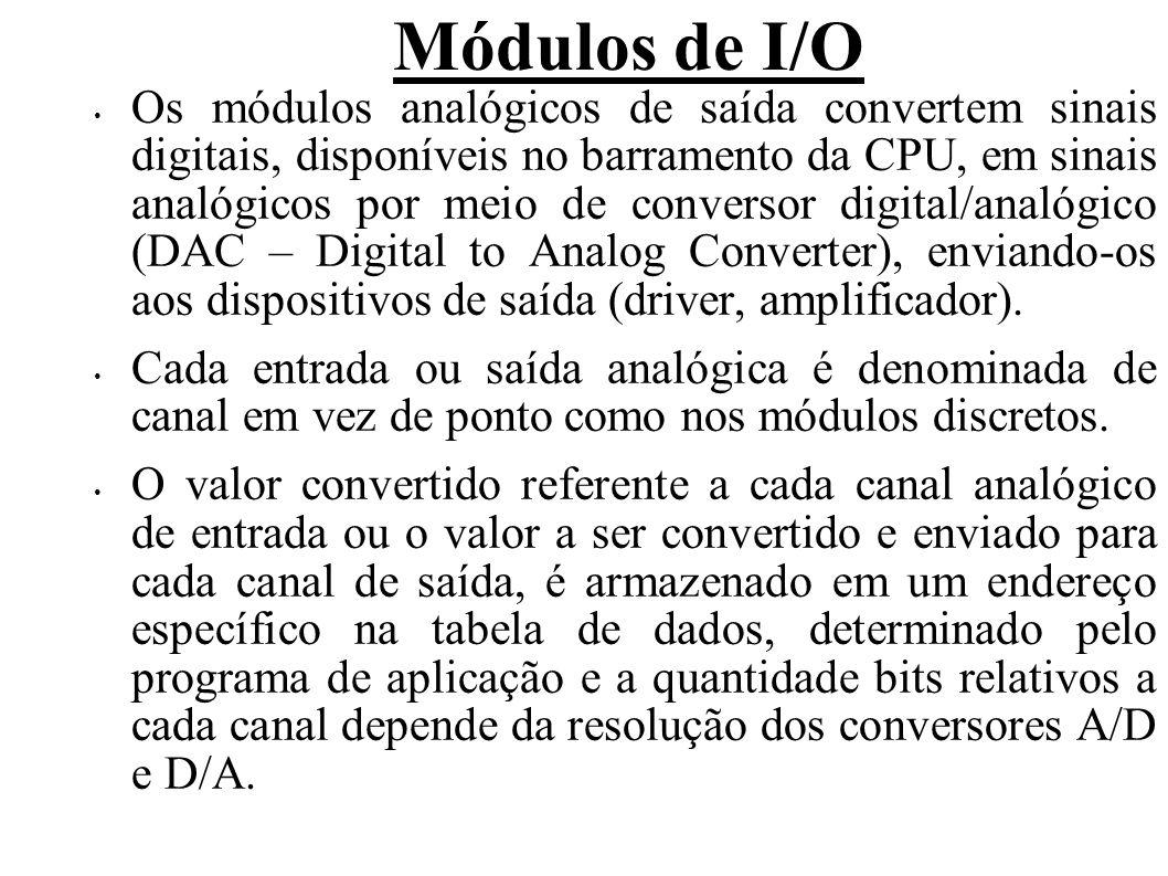 Módulos de I/O Os módulos analógicos de saída convertem sinais digitais, disponíveis no barramento da CPU, em sinais analógicos por meio de conversor