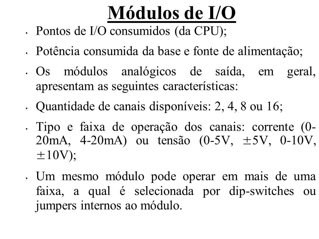 Módulos de I/O Pontos de I/O consumidos (da CPU); Potência consumida da base e fonte de alimentação; Os módulos analógicos de saída, em geral, apresen