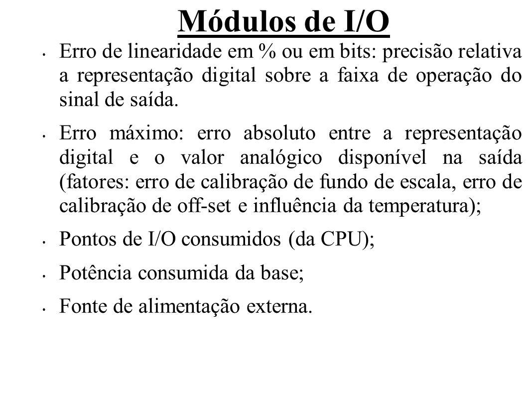 Módulos de I/O Erro de linearidade em % ou em bits: precisão relativa a representação digital sobre a faixa de operação do sinal de saída. Erro máximo
