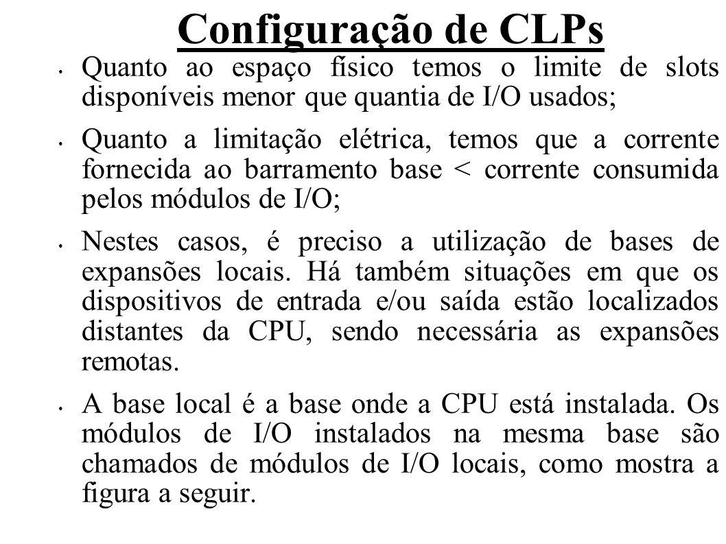 Configuração de CLPs Quanto ao espaço físico temos o limite de slots disponíveis menor que quantia de I/O usados; Quanto a limitação elétrica, temos q