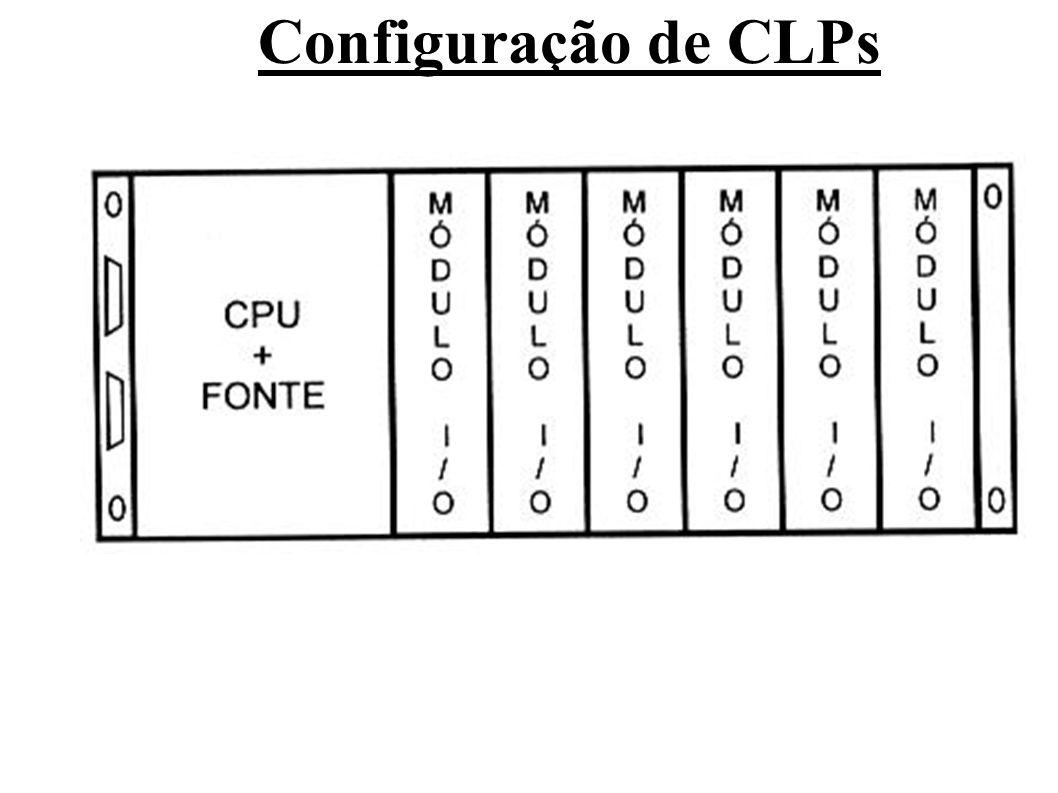 Normalmente há 2 métodos de configuração dos pontos de I/O, conforme a CPU usada: Configuração manual, onde os pontos de I/O são definidos pelo usuário, por hardware (jumpers ou dip- switches) ou por software (definição de parâmetros).
