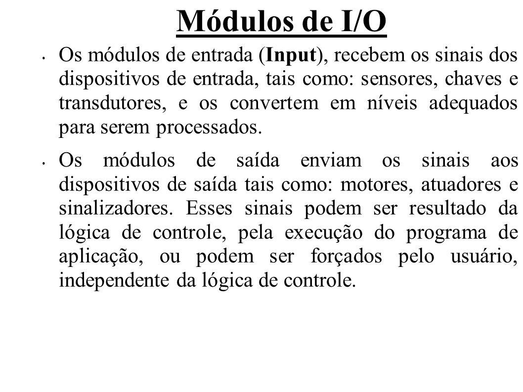 Módulos de I/O Em geral os módulos de I/O são dotados de isolação óptica (proteção), indicadores de status (manutenção), conectores removíveis.