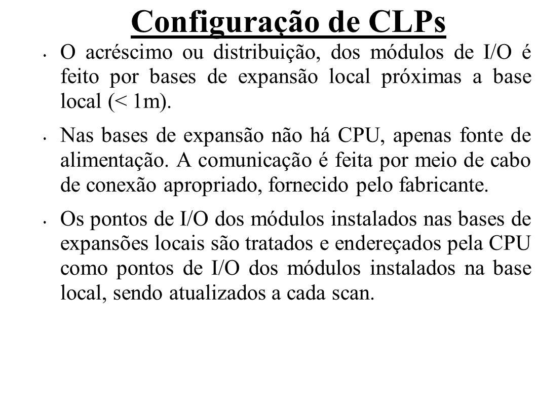 Configuração de CLPs O acréscimo ou distribuição, dos módulos de I/O é feito por bases de expansão local próximas a base local (< 1m). Nas bases de ex