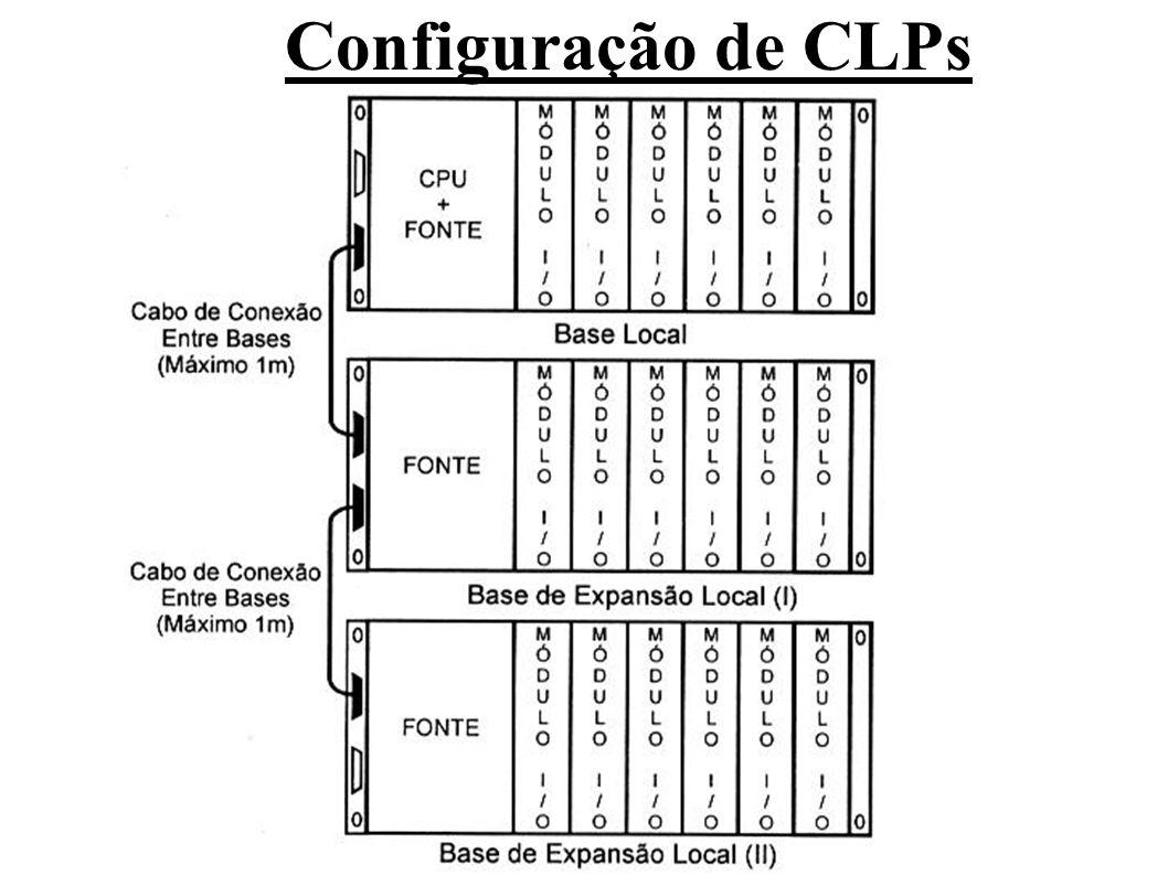 A expansão remota é utilizada quando os dispositivos de entrada e/ou saída estão localizados (instalados) distantes da base local, ou quando se precisa de pontos de I/O em quantidades maiores que as suportadas pela base local e expansões locais.