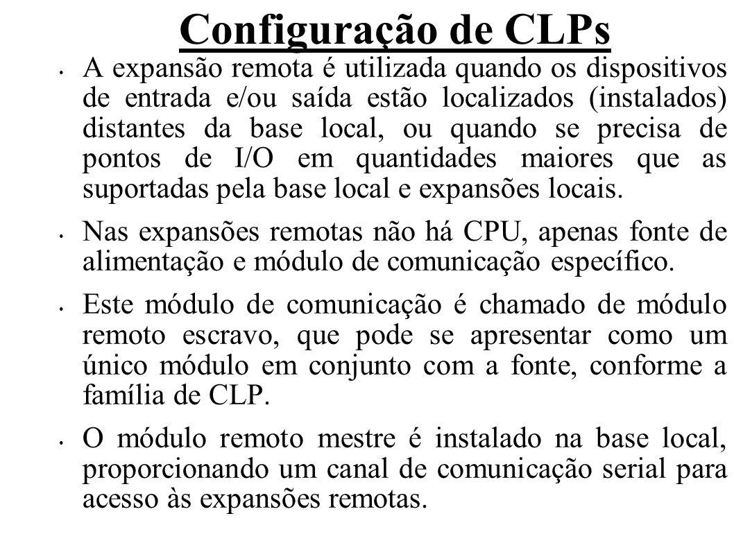 Configuração de CLPs As famílias de CLPs que permitem tal configuração limitam a quantidade de módulos remotos mestres que podem ser instalados na base local e a quantidade de expansões e de pontos de I/O possíveis para cada canal de comunicação.