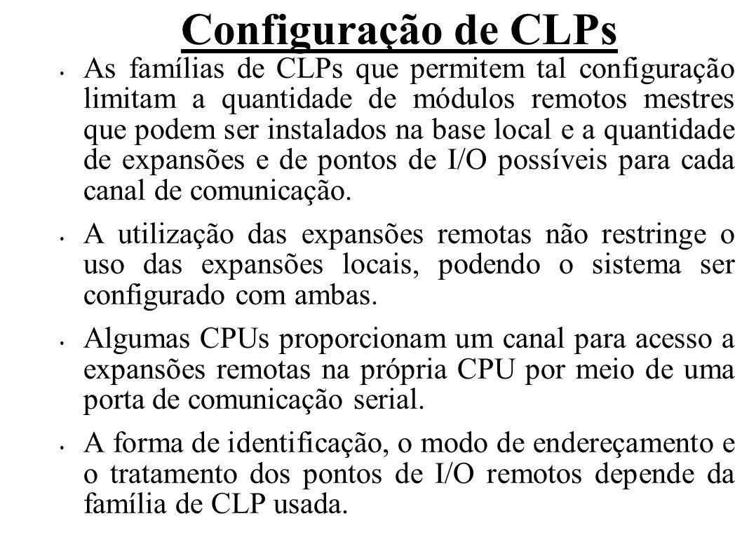 Configuração de CLPs As famílias de CLPs que permitem tal configuração limitam a quantidade de módulos remotos mestres que podem ser instalados na bas
