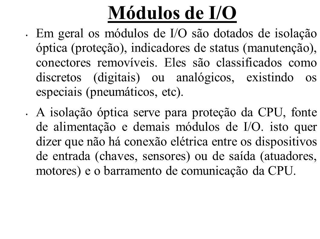 Módulos de I/O Os indicadores de status são LEDs presentes nos módulos que indicam quais pontos de entrada estão recebendo o sinal dos dispositivos externos e quais pontos de saída estão sendo ativados pela CPU.