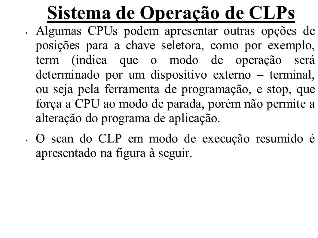 Sistema de Operação de CLPs Algumas CPUs podem apresentar outras opções de posições para a chave seletora, como por exemplo, term (indica que o modo d