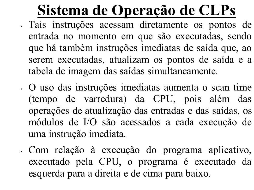 Sistema de Operação de CLPs Isto de se deve ao fato de que o programa e aplicação define a relação entre a condição das entradas e a atuação das saídas, isto é, a lógica de controle a ser realizada.