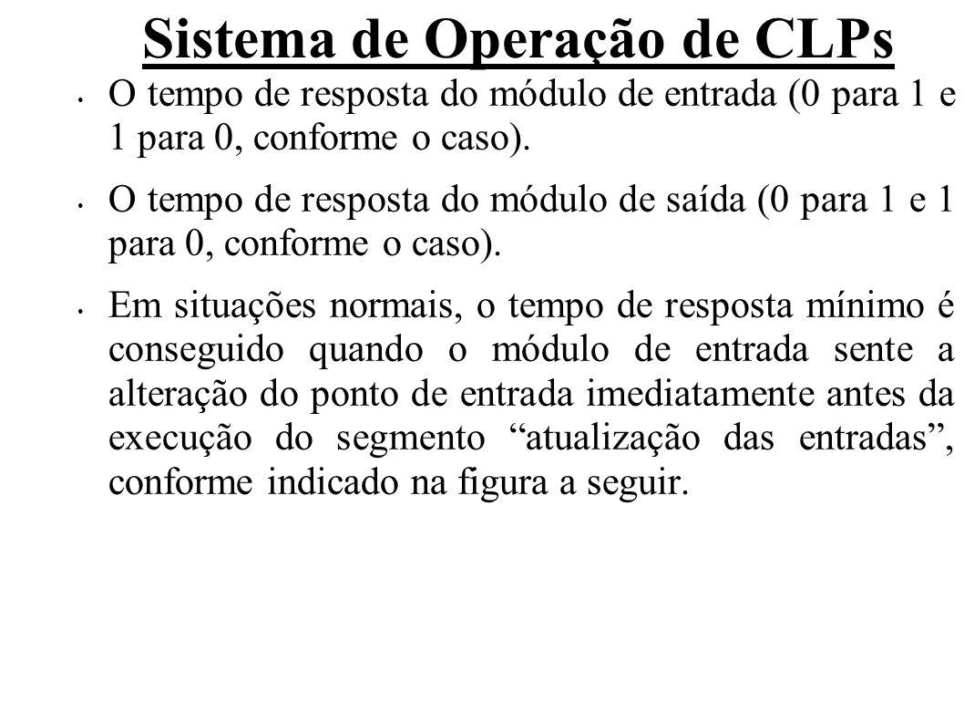Sistema de Operação de CLPs O tempo de resposta do módulo de entrada (0 para 1 e 1 para 0, conforme o caso). O tempo de resposta do módulo de saída (0