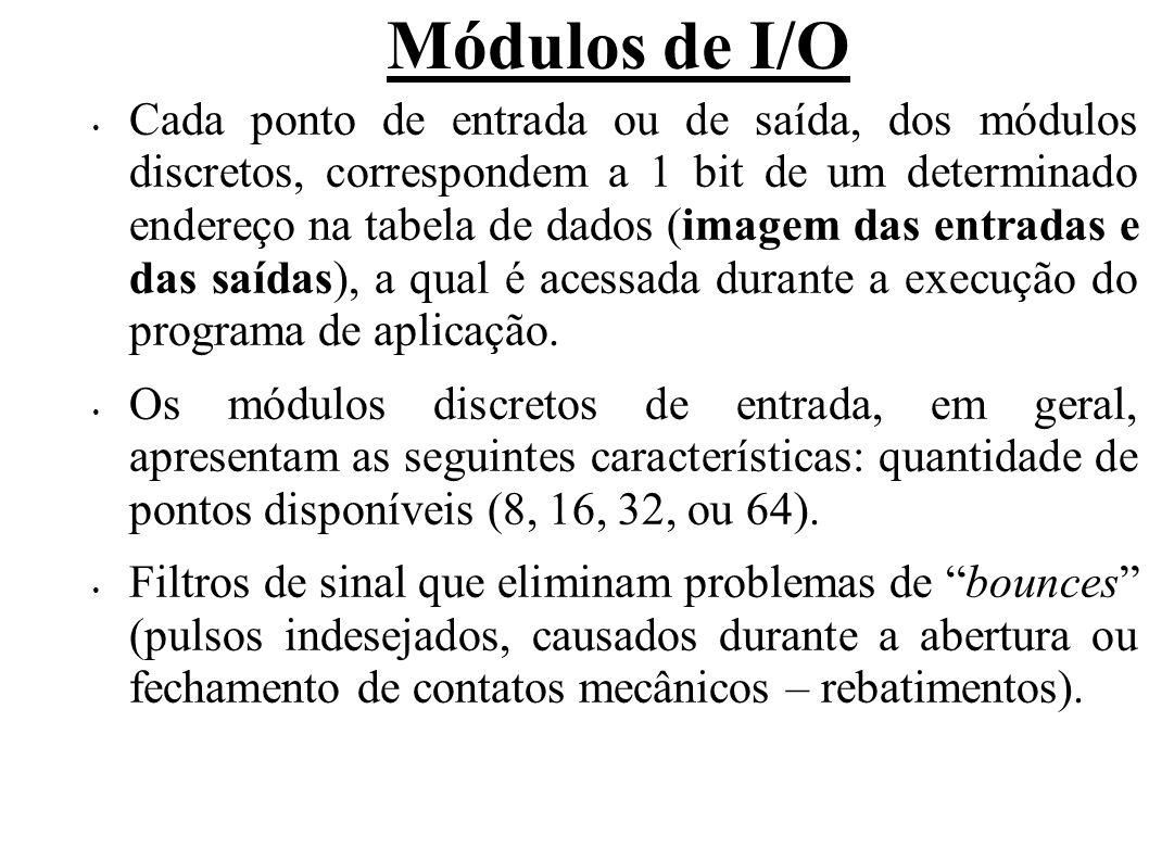 Módulos de I/O Tipo e faixa de tensão das entradas: AC (110V ou 220V), DC (12, 24 ou 125V), AC/DC (12, 24, 110), TTL, ou contato seco.