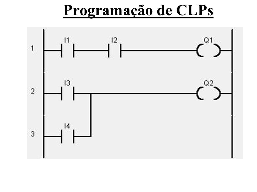 Atualmente, os CLPs apresentam instruções sofisticadas, além de simples contatos e bobinas, dispõem de: contatos para detecção de borda de subida/descida (one shot – disparo); contatos de comparação, temporizadores, contadores, blocos de processamento (operações lógicas e aritméticas, manipulação de dados); controle total do fluxo de execução do programa (loops for/next, goto, stop, sub-rotinas); interrupções (por hardware e por software) e blocos para manipulação de mensagens (ASCII, Rede).
